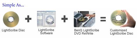 Lightscribe process